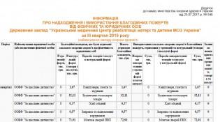 отчет таблица благ-3 кв2019